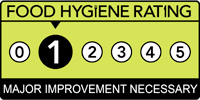 Arun Arts Co Ltd Food hygiene rating is '1': Major improvement necessary